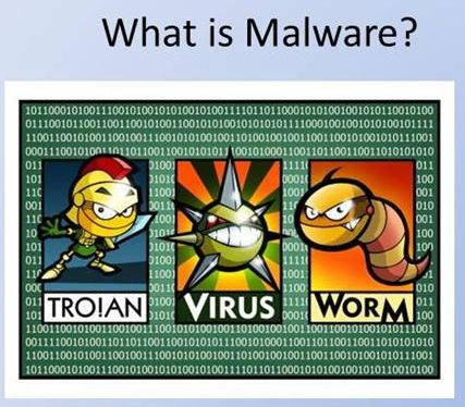 steps to protect your computer from malware