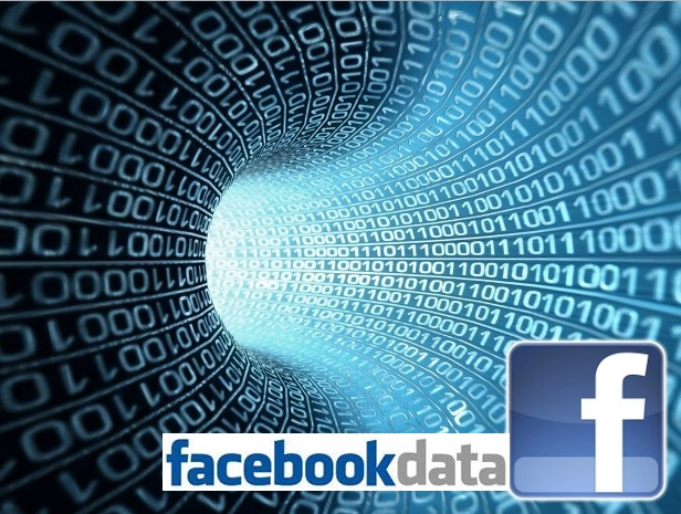 how to backup Facebook data