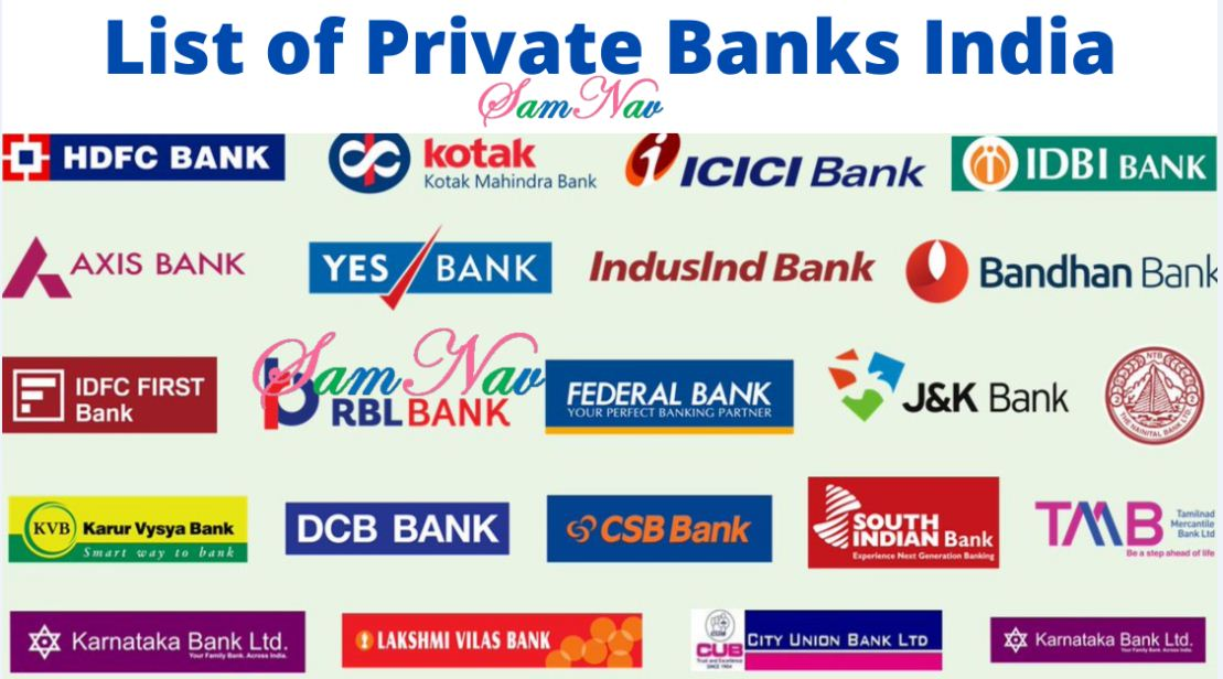 List of Private Banks India